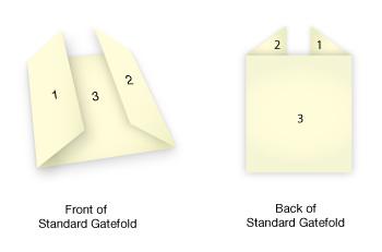 Standard Gatefold